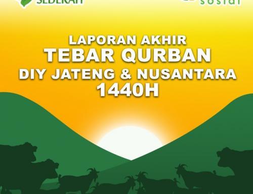 CS Peduli Sosial – Laporan Akhir Program Tebar Qurban DIY Jateng dan Nusantara 1440H