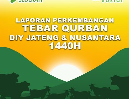 CS Peduli Sosial – Laporan Perkembangan Program Tebar Qurban DIY Jateng dan Nusantara 1440H