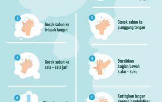 Langkah Cuci Tangan dengan Sabun