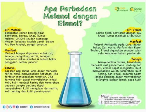 Apa Perbedaan Methanol dengan Ethanol?