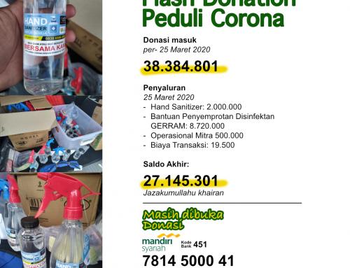 Flash Donasi antisipasi penyebaran virus Covid-19 (Corona)