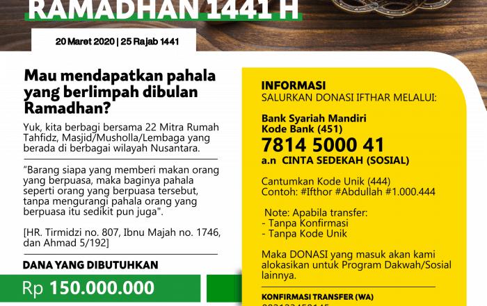 Update Progres Donasi Tebar Ifthor 1441H-20 Maret