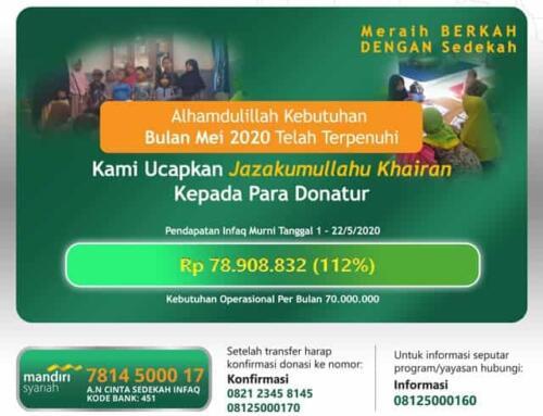 Update Donasi Infaq 22 Mei 2020