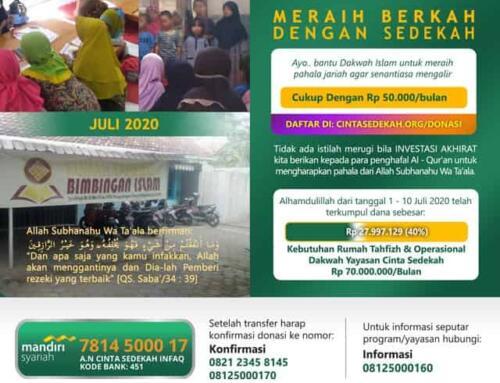 Update Donasi Infaq 10 Juli 2020