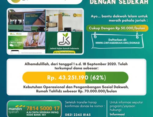 Update Donasi Infaq 18 September 2020