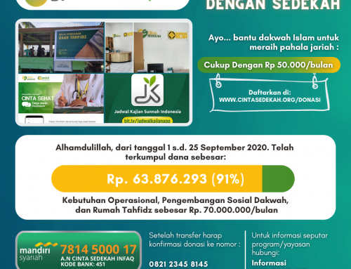 Update Donasi Infaq 25 September 2020