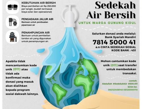 Mari Bersedekah Air Bersih di Pelosok Gunungkidul