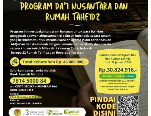 PROGRAM DAKWAH ISLAM (PRODIS) – UPDATE 22 Januari 2021