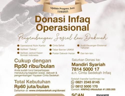 Progres Donasi Infaq Operasional, Pengembangan Sosial dan Dakwah – 11 Juni 2021