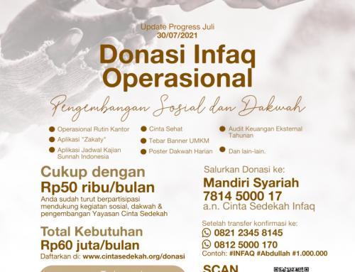 Progres Donasi Infaq Operasional, Pengembangan Sosial dan Dakwah – 30 Juli 2021
